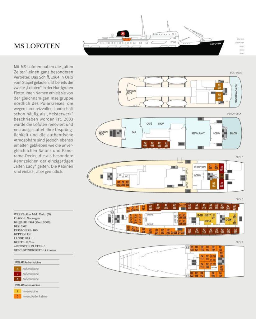 MS Lofoten 1963 Decksplan