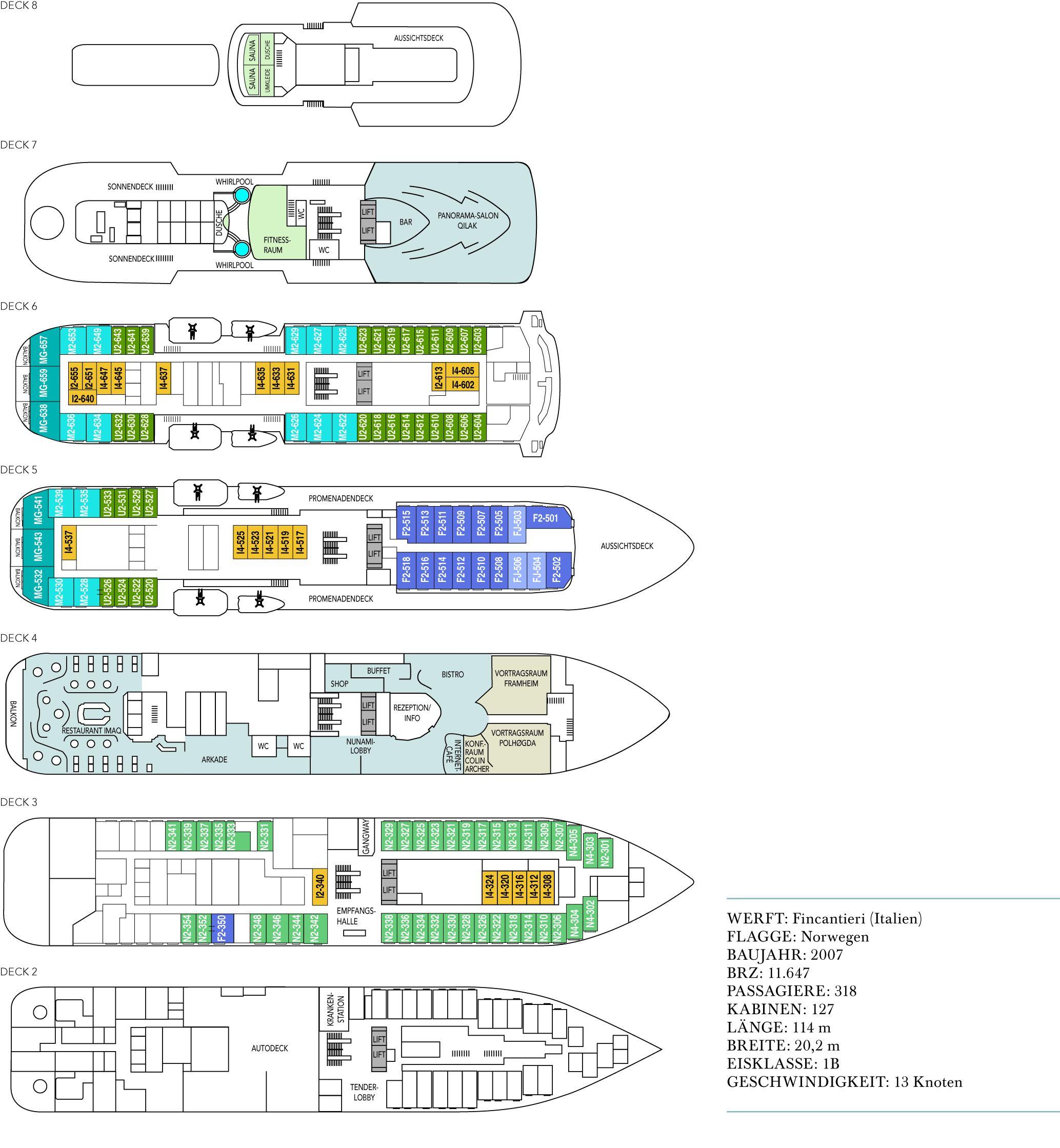 MS Fram (co Hurtigruten)